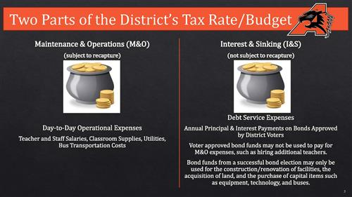 Two Parts of District's Tax Rate